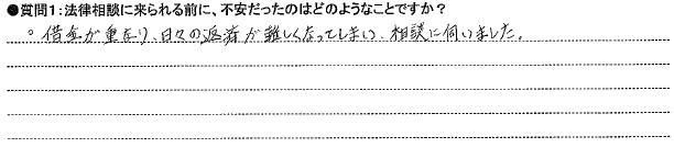 20141222債務整理①T様
